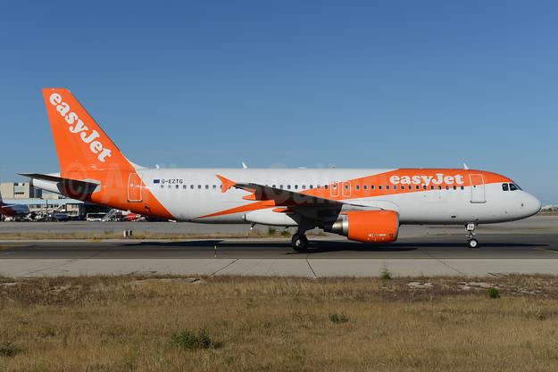 easyJet (UK) Airbus A320-214 G-EZTG (msn 3946) PMI (Ton Jochems). Image: 933720.
